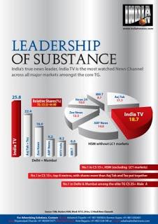 India TV 19