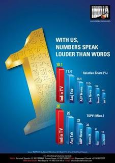 India TV 22
