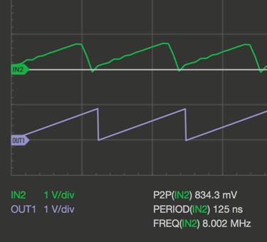 Oscilloscope Pro: Signalgenerator - SAWU @8MHz/50Ω