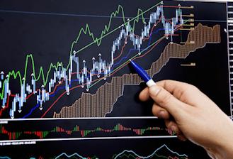Indicators in trading stocks