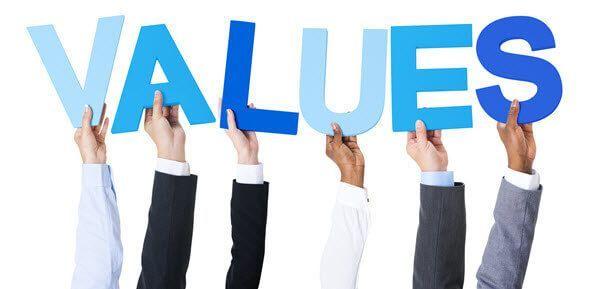 Indicator Warehouse Values