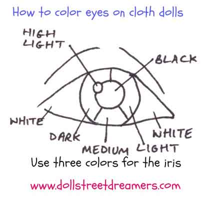 Dolly Eyes Tutorial