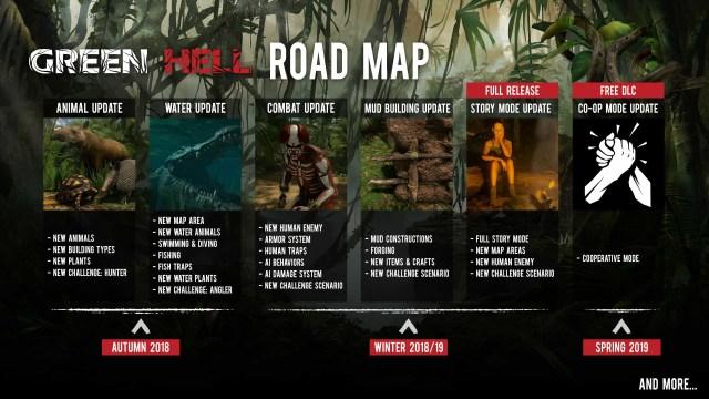 Green Hell game development Roadmap