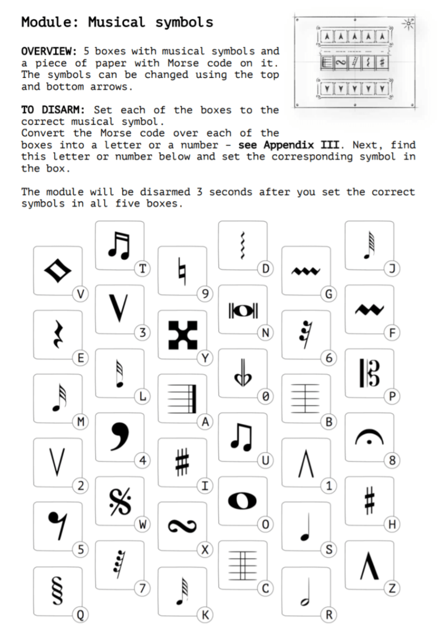 View of Musical Symbols from the Expert's perspective