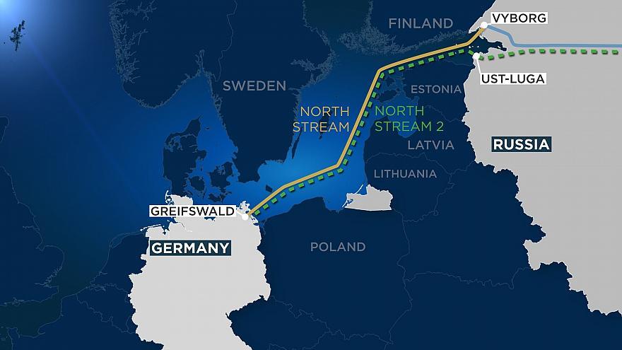De aanval van Perry op Nord Stream 2 in Rusland en de verloren grip van het Rijk op de realiteit