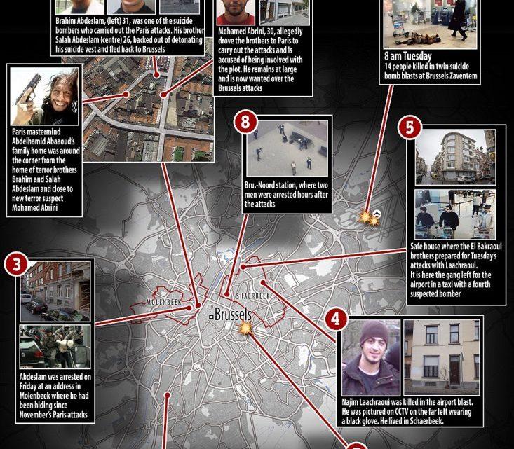 Schokkende reportage van 60 minutes in Molenbeek België