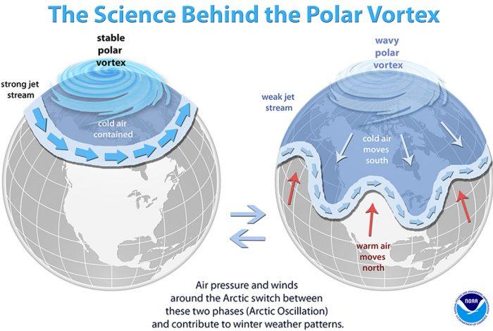 De paradox van de opwarming van de aarde en de koudere winters