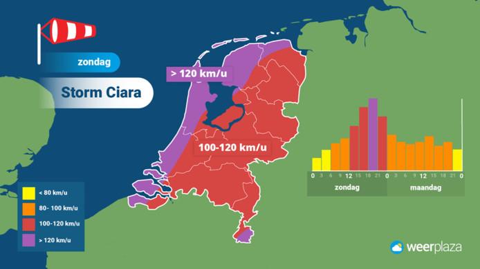 Nederland zet zich schrap voor storm Ciara