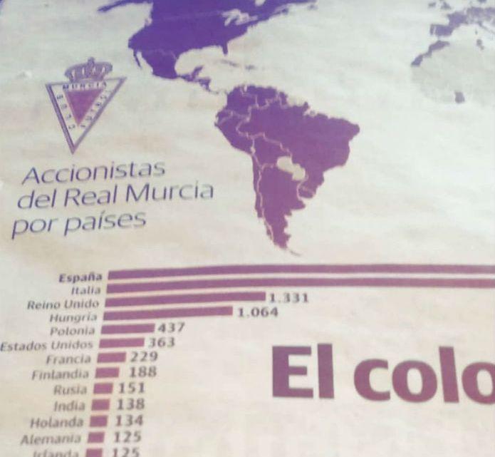 Hoe ik aandeelhouder werd in een Spaanse voetbalclub