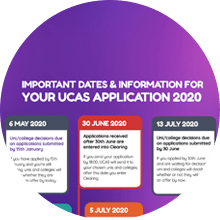 Trotman - UCAS application timeline