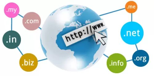 How many types of domain name in hindi