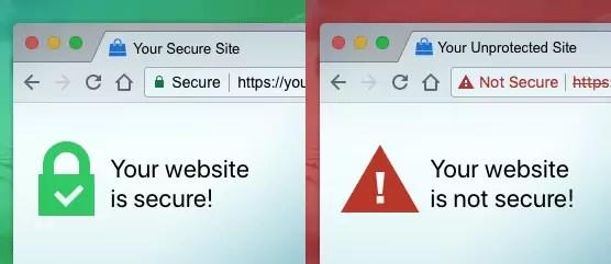 SSL Certificate Kya Hota Hai? एसएसएल सर्टिफिकेट क्या होता है?