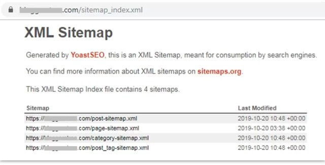 Sitemap Url Ko Google Search Console Me Submit Kaise Kare?