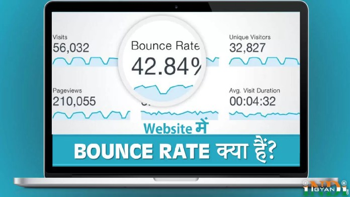 What is BOUNCE RATE of Website in Hindi?