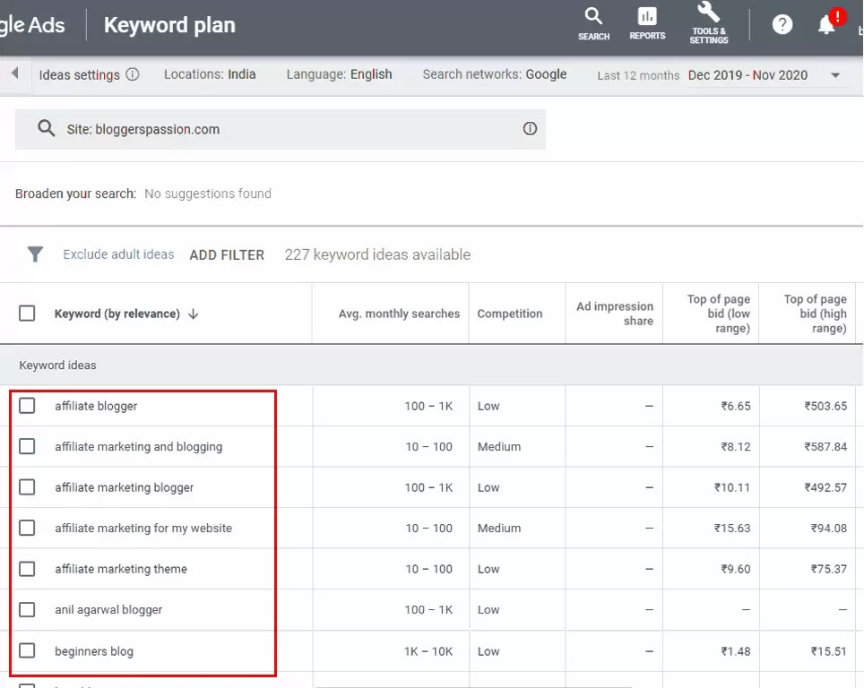 How to Find High Ranking Keyword from any Blog in Hindi?