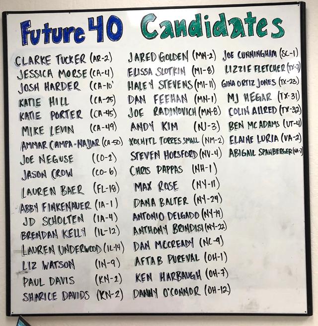 Future 40 Candidates