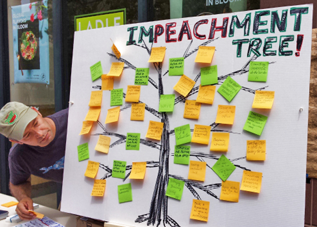 Impeachment Tree