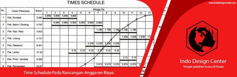 Contoh Rab Lengkap Dengan Time Schedule