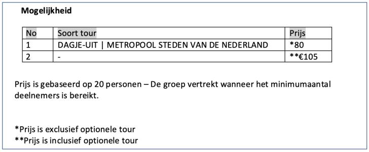 Metropool steden van de Nederland