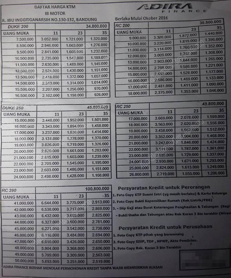 daftar harga motor ktm duke dan ktm rc di bandung