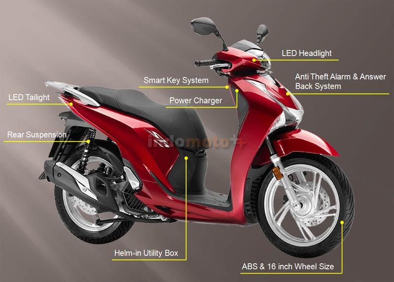 Fitur Honda SH150i