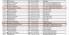 Daftar Pembalap WorldSSP 300 - 2018