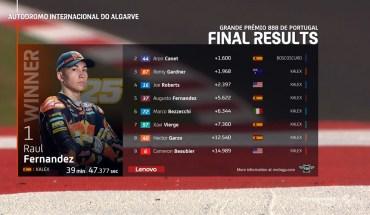 hasil race moto2 portugal