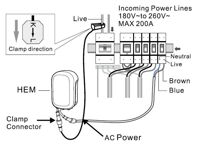 Aeotec Home Energy Meter - Montaggio