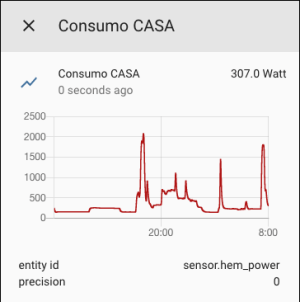 Home Assistant - sensore post-filtering