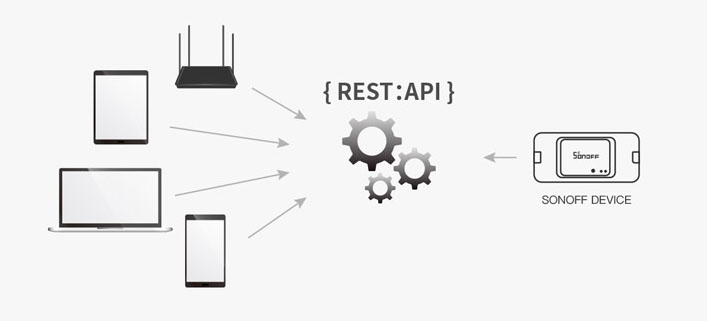 ITEAD API REST DIY