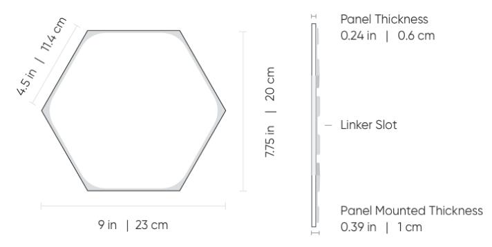 Nanoleaf Shapes Hexagons - Dimensioni