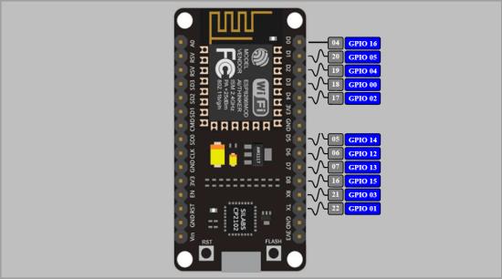 NodeMCU - Schema connessione - Pin utilizzabili da Sonoff-Tasmota