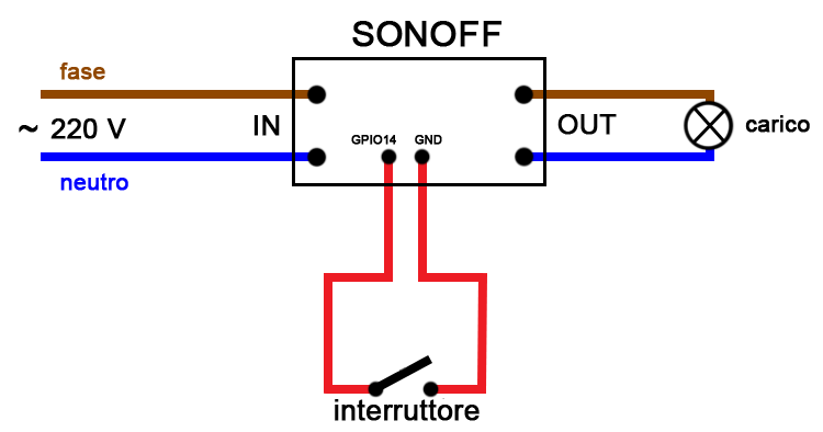 Switch Diagram -Sonoff-GPIO14