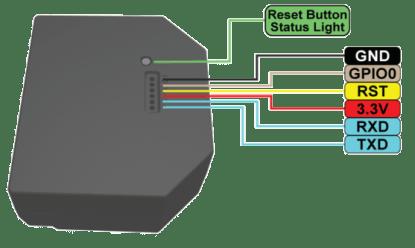 Shelly EM - connessioni per riprogrammazione