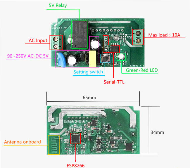 HOT: confermato nuovo layout per ITEAD Sonoff Basic | inDomus it
