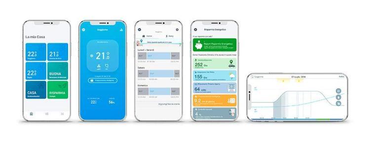 Tado° Climatizzatore Intelligente V3+ App V3+
