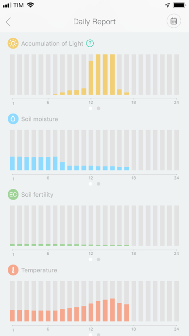 Xiaomi Mi Flora Smart - App