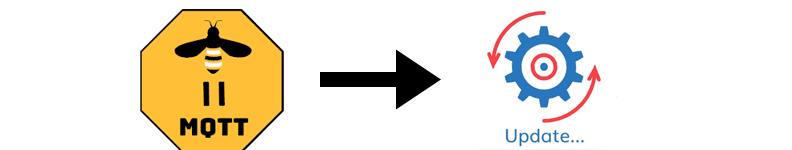 Utilità: come aggiornare ZigBee2MQTT