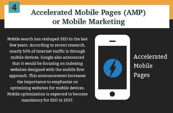 Seven SEO Trends Marketers Need to Keep Up With in 2017 Infographic