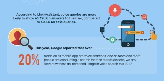 The Top 8 SEO Trends in 2017 Infographic