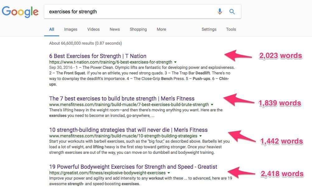exercises for strength Google Search