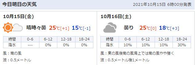 20211015_天気予報_001