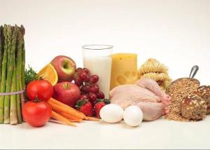 Makanan sebagai Sumber Gizi