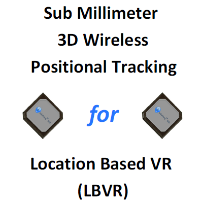 IndoTraq - 3D Wireless Position Tracking