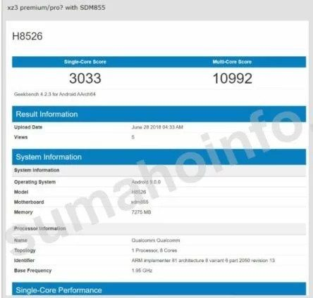 SONY New H8526 device details