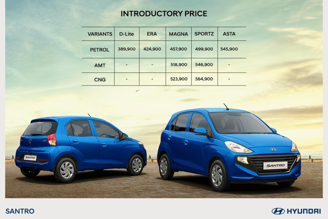 New Hyundai Santro 2018 Price In India