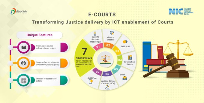 e-Court project | indusdictum