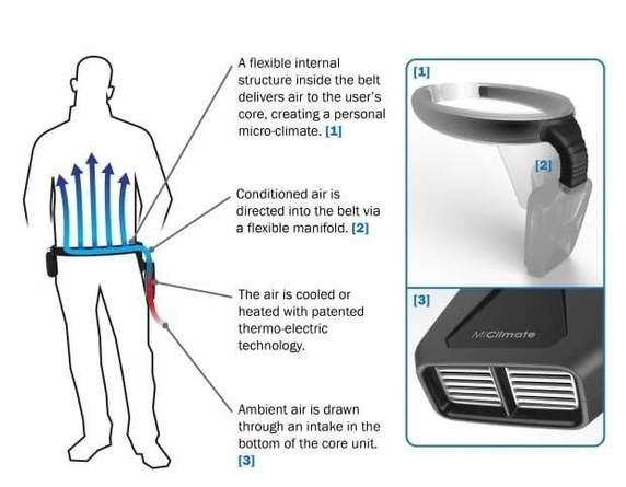 content_small_miclimate-personal-climate-cooling-indiegogo-6