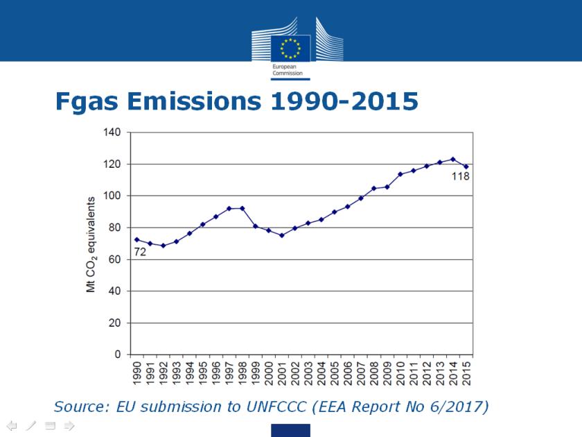 emissioni_fgas