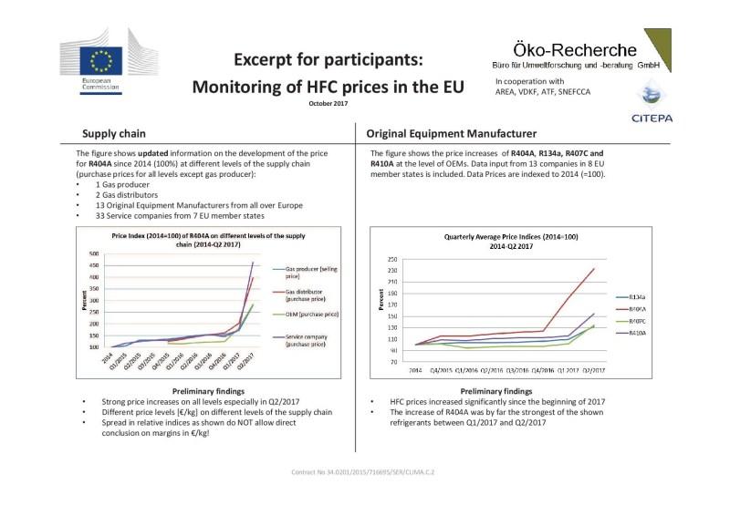 Excerpt_Price_Monitoring_Oct2017